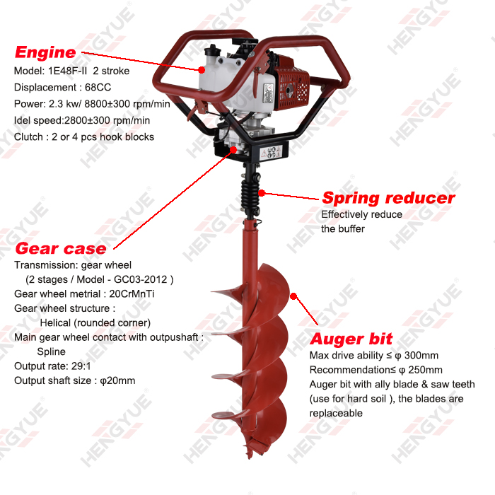 1 or 2 persons operate EARTH AUGER MACHINE