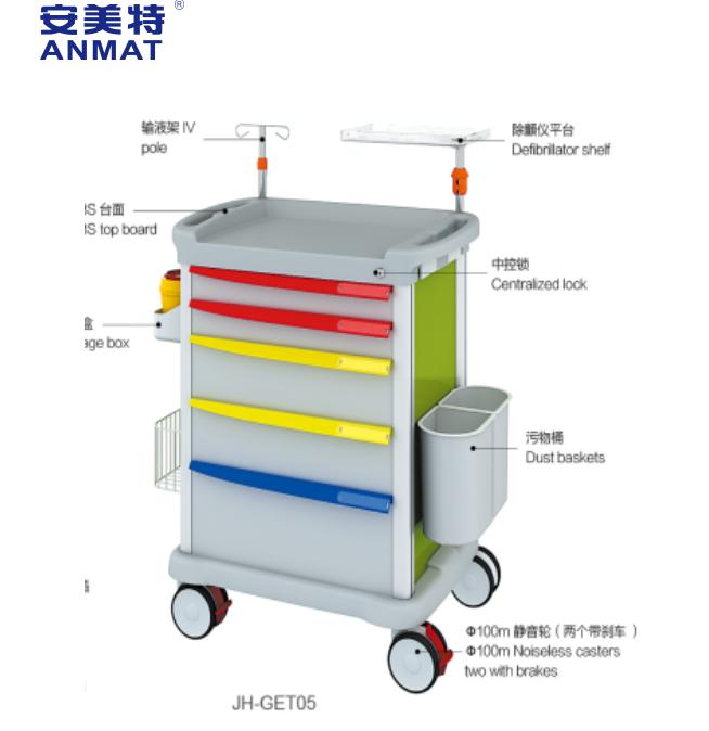 Emergency trolleyAnesthesia trolley,Treatment trolley,Medicine trolley,Infusion trolley