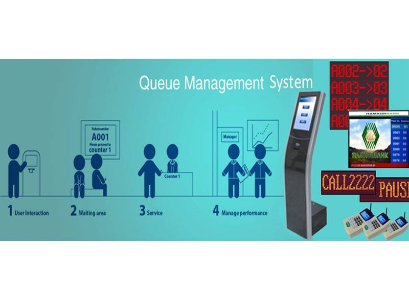 Complete Bank/Hospital Wireless Web Based Queuing Management System