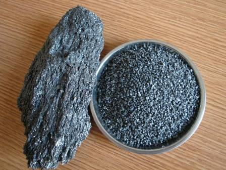 Hot selling Slicon carbide for Refractory