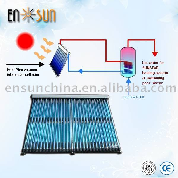Split OEM  pressurized solar water system for bathing