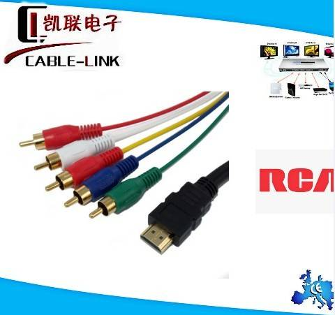 hdmi to RCA cable