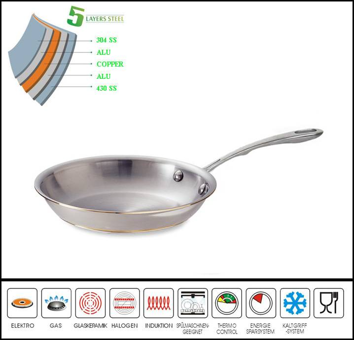 5PLY BODY COPPER CORE ASKEW FRYPAN