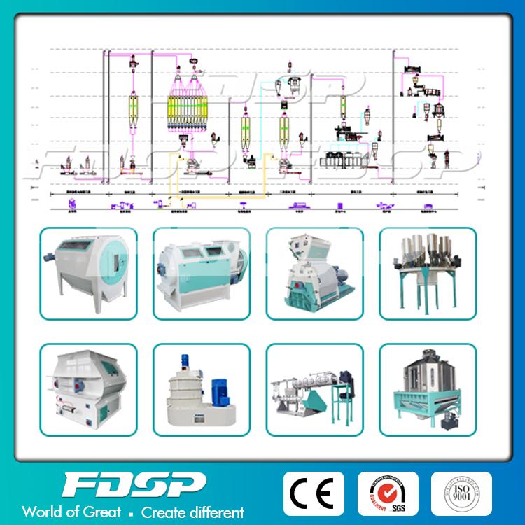 3-6TPH Extruding Aqua Feed Mill Plant