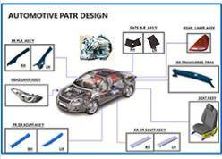 AUTOMOTIVE PATR DESIGN
