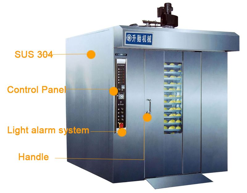 SY-402 Commercial Hot sale rotary oven for food bakery