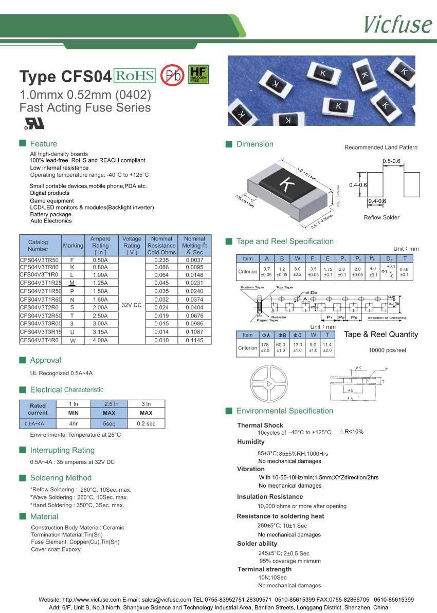 Vicfuse miniature  fuses  CFS0402
