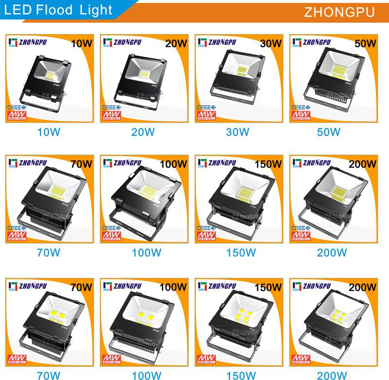 10-250w led flood light with CREE chips 5 years warranty