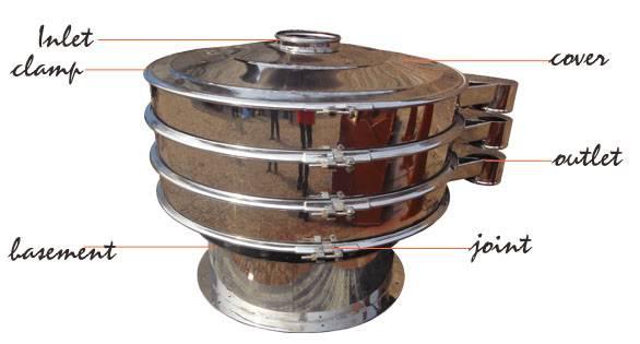 1200mm rotary vibrating separator equipment with 1-5 sieve  decks