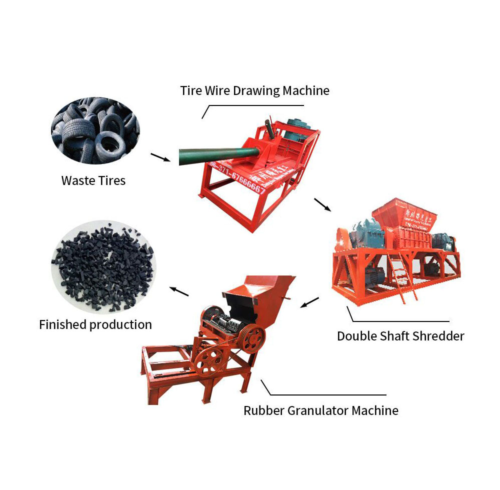 Industrial rubber tire tyre recycle machine