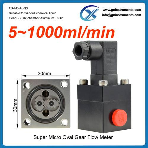 hot water flow meter, better than Macnaught hot hot water flow meter
