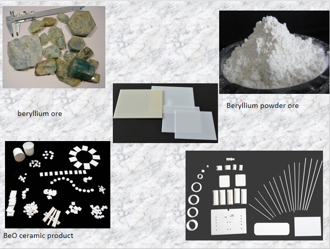 99.5% BeO ceramic substrate manufacturer/high thermal low dielectric beryllium ceramic substrate for