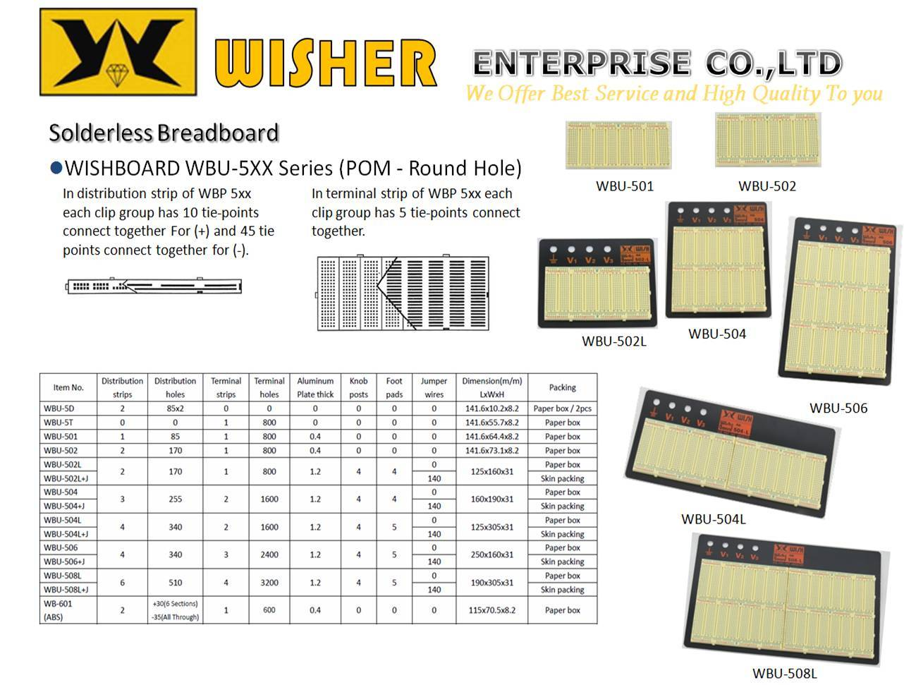 Solderless Breadboard, WISHBOARD WBU-5XX Series(POM - Round Hole)