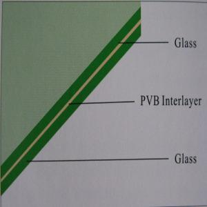 3+0.38+3mm Safety Clear Laminated Glass