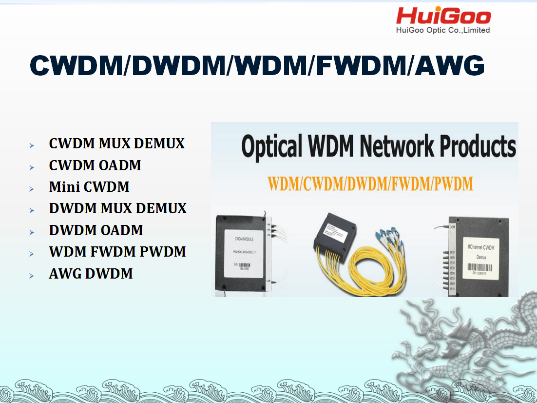 fiber optic multiplexers cwdm dwdm wdm mux demux modules oadm