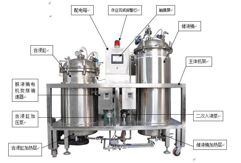Fully automatic efficient vaccum impregnating machine