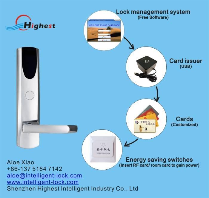 RX1018E-Y hotel card key lock system rf card hotel lock with pro usb card system