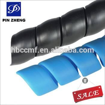 spiral protector  manufacturer