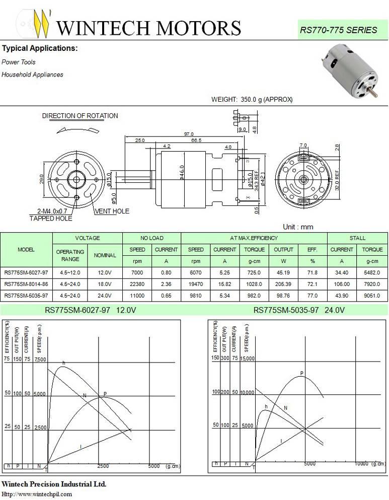 R770/775 DC Motors