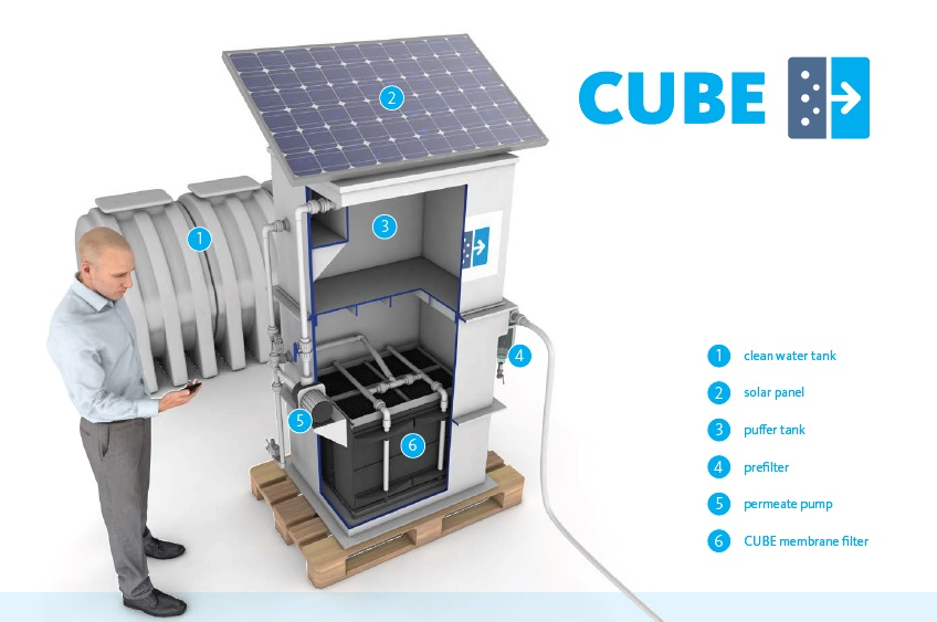AQUA CUBE for water treatment