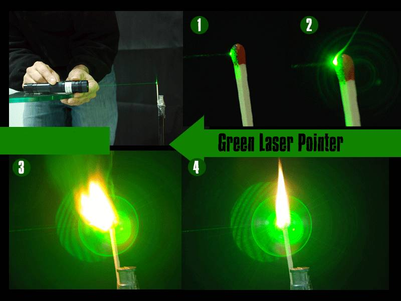 HTPOW High Power 3000mw 520nm Green Laser Pointers Wholesale