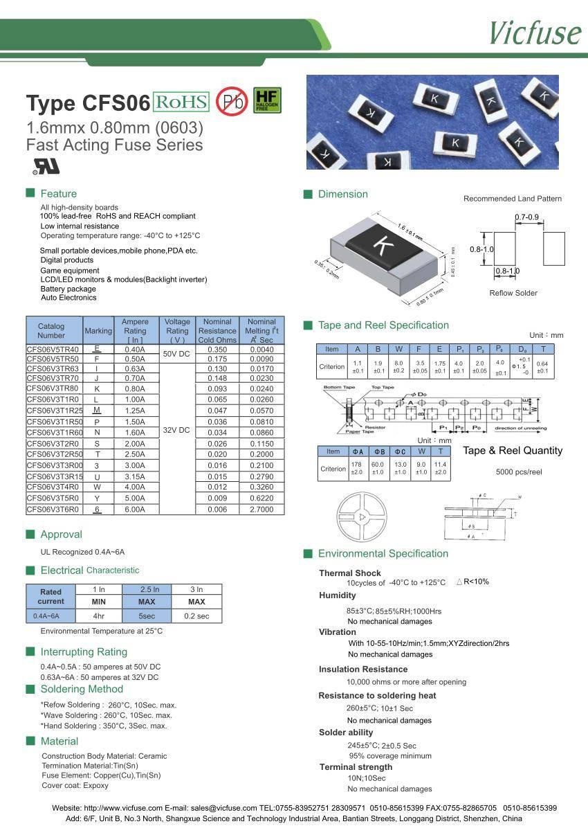 Vicfuse miniature fuses CFS0603