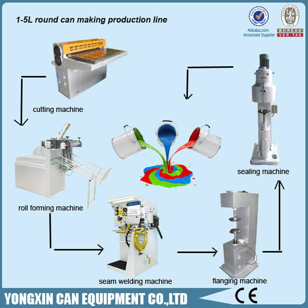semi-automatic chemical paint tin can making  line