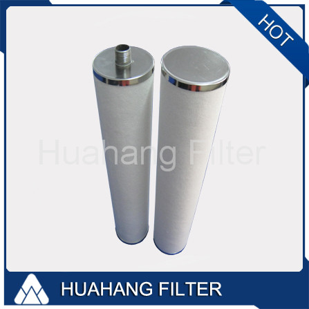 Custom madCoalescer Filter Elements for Coalescing or Particulate Manufacturer