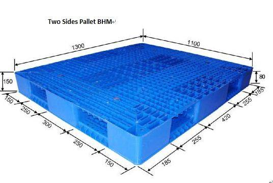Plastic Pallets Mould Making
