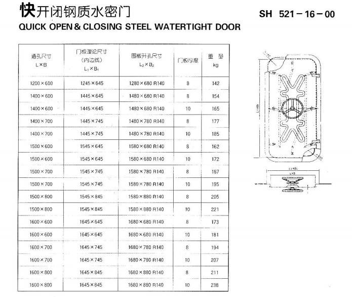 Quick open &close steel watertight door