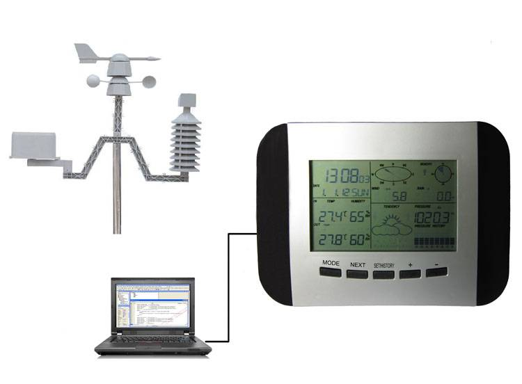 WS1041 Professional Solar Weather Station