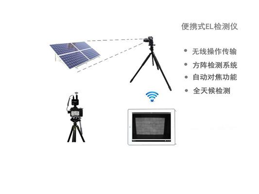 Portable Solar Module EL Tester
