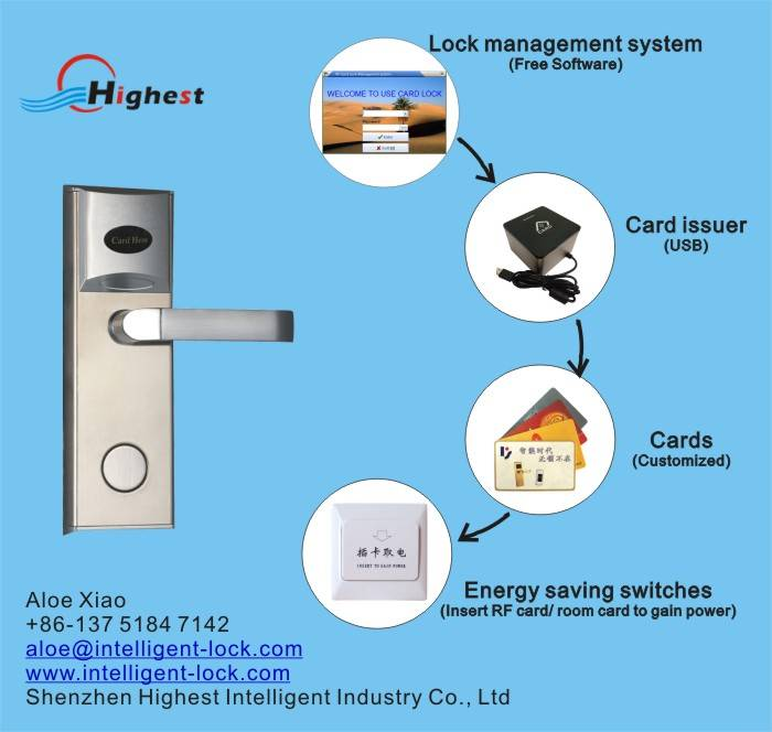 RX118E-Y-S1 Hotel RF Card door lock with management system