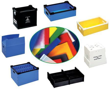 Reusable Packaging Box