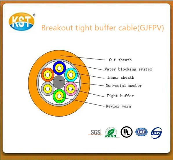 Indoor optic cable/2-24 cores Breakout Tight Buffer Optical Cable (GJFPV)