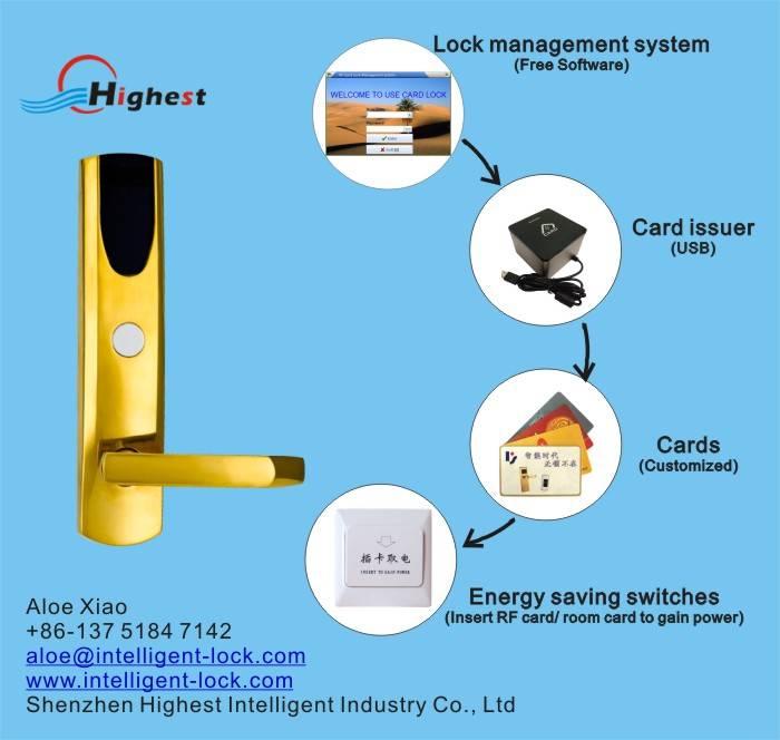 RX1018E-J hotel lock system hotel key door lock rf card hotel lock