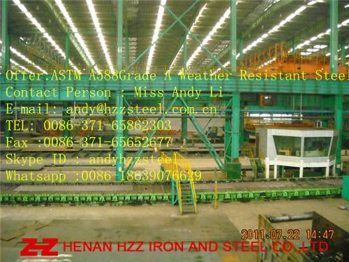 A588Grade A,A588Grade B,A588Grade C,Weather Resistant Steel Plate