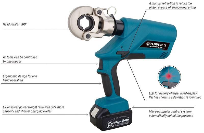 1.Battery Powered crimping tool 16-300mm EZ-300