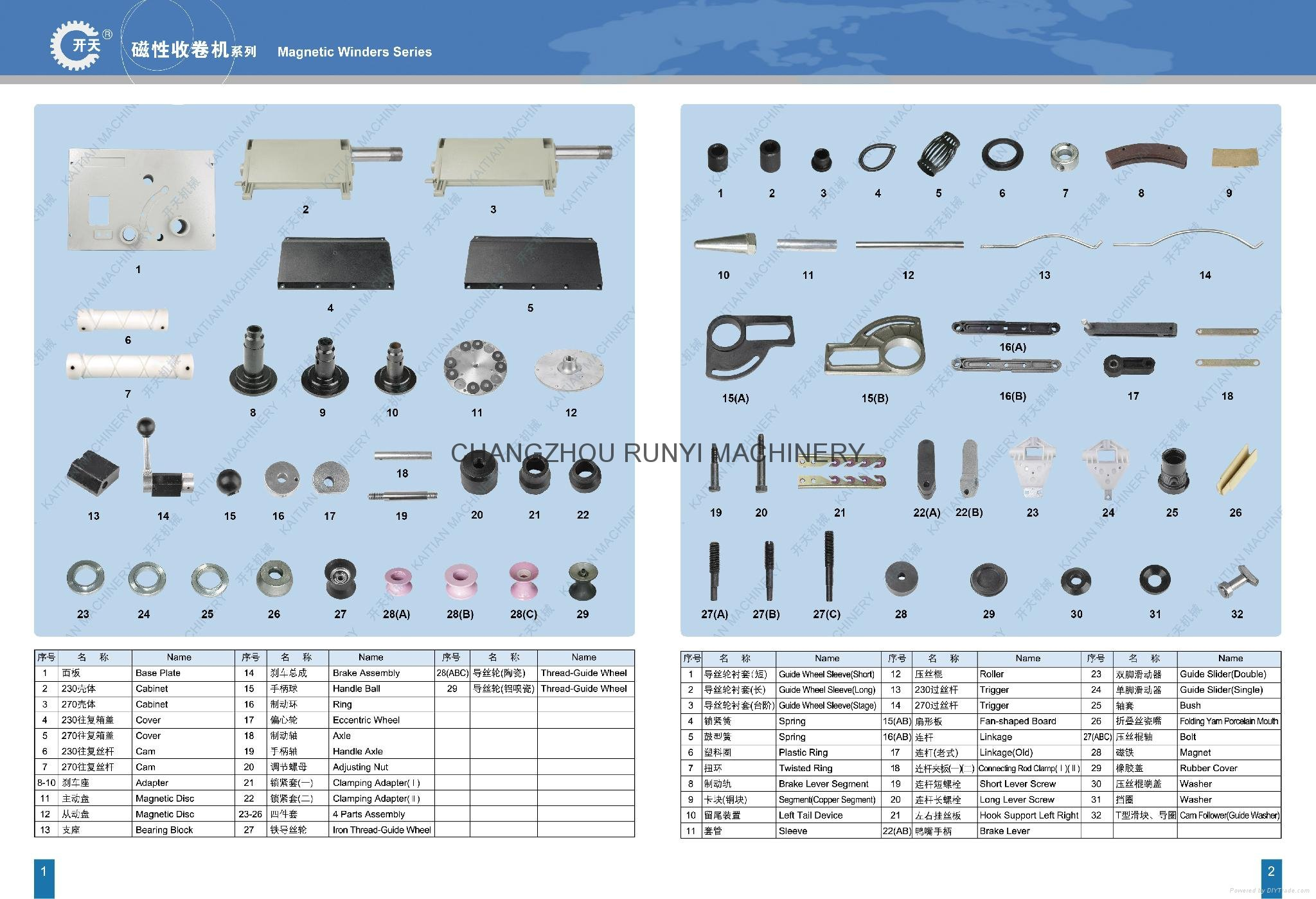 parts for circular loom