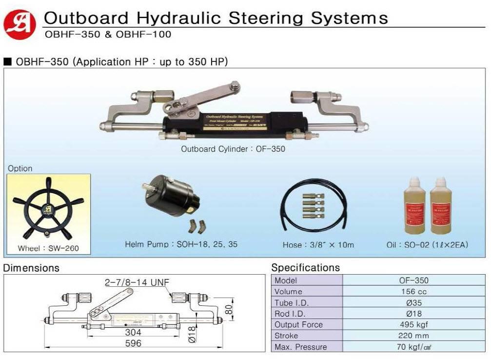 Hydraulic steering system (OBHF-350) - SAM-TECH CO , LTD