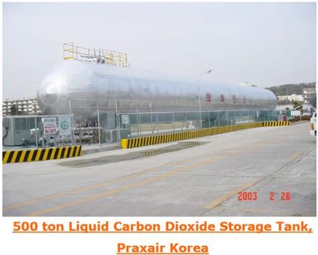 LCO2 Storage