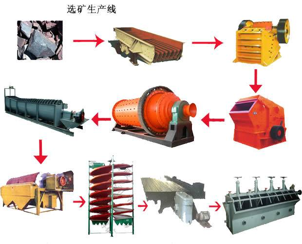 Permanent Dry Magnetic Drum Separator for Iron Ore Mining Industry