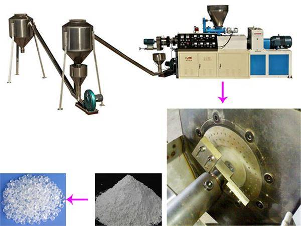 recycle plastic granulator