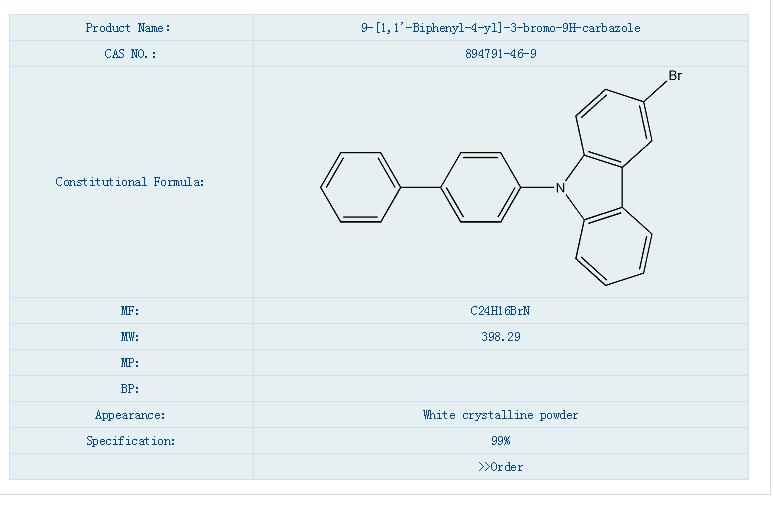 Pharmaceutical intermediates