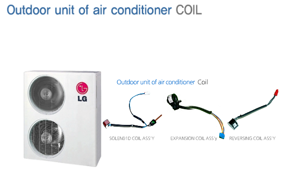 Outdoor unit of air conditioner Coil