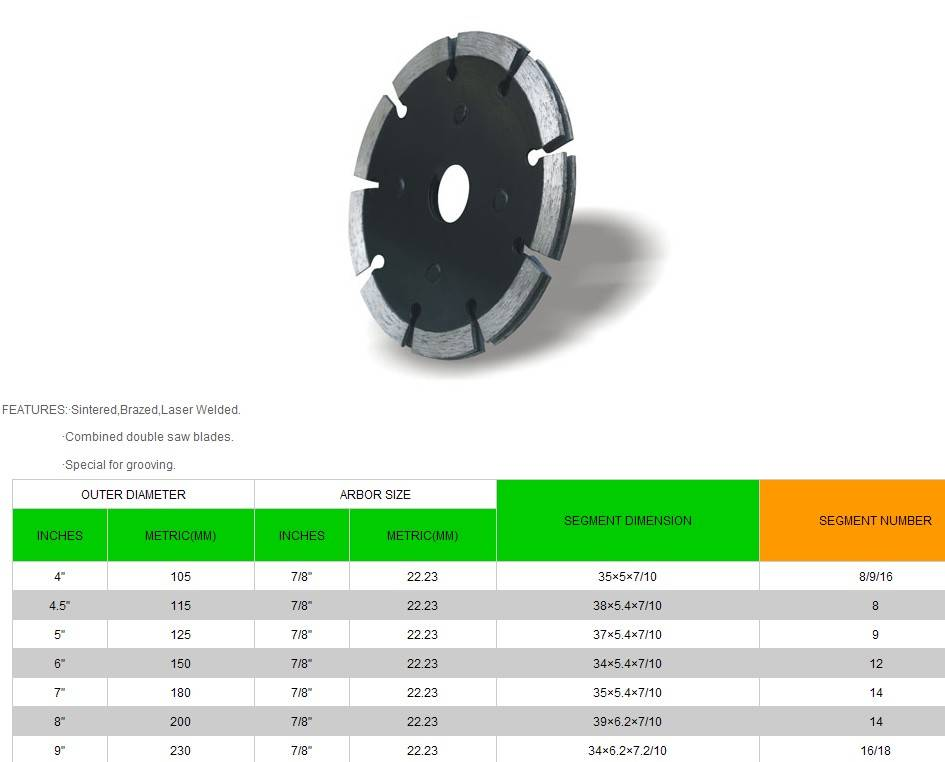 Sandwich Saw Blade-Laser High-frequency Welding|diamond Wire Saw&General Purpose saw blade