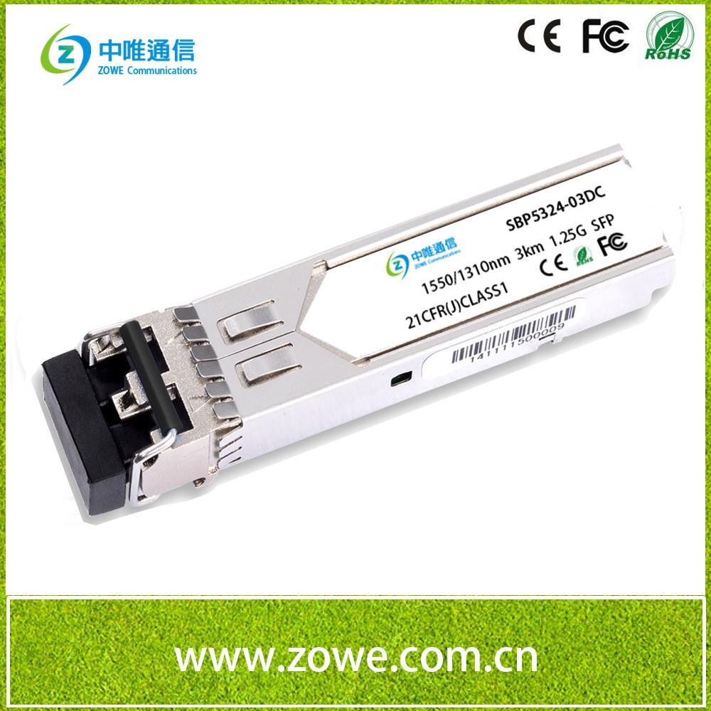 SBP3524-03DC SBP5324-03DC