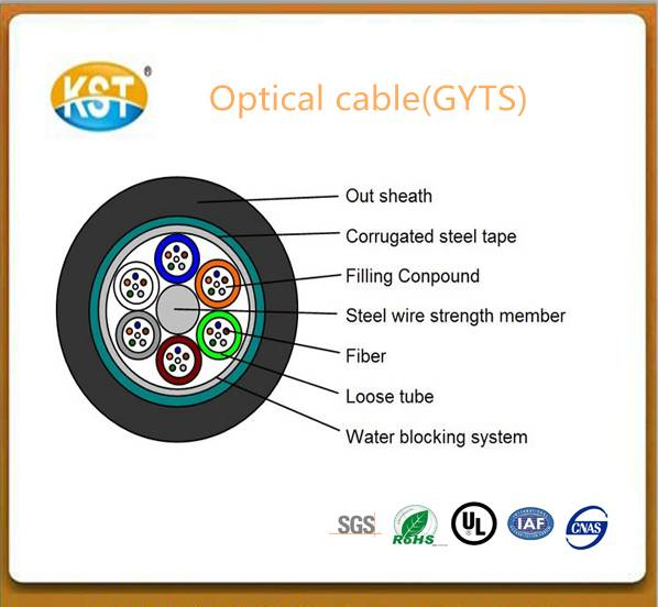 Communication cable/24-144 cores steel Tape layer Loose Tube Outdoor Cable(GYTS)