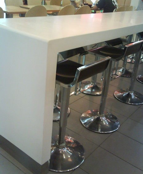 Professional Supplier of Bar Tables and bar counter