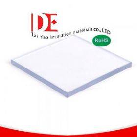 Antistatic acrylic board